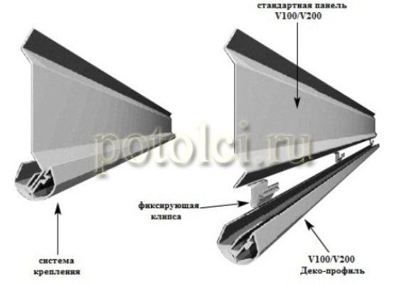 Экранный потолок Luxalon Люксалон