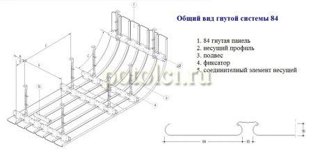 Радиусные реечные подвесные потолки Luxalon