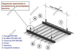 Реечный потолок ППР-084, вид сверху