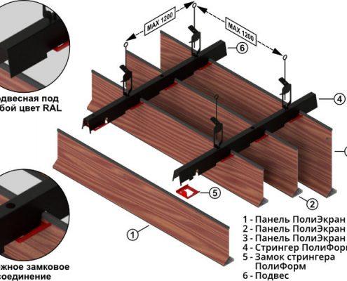 Конструкция панелей ПолиЭкран Бард