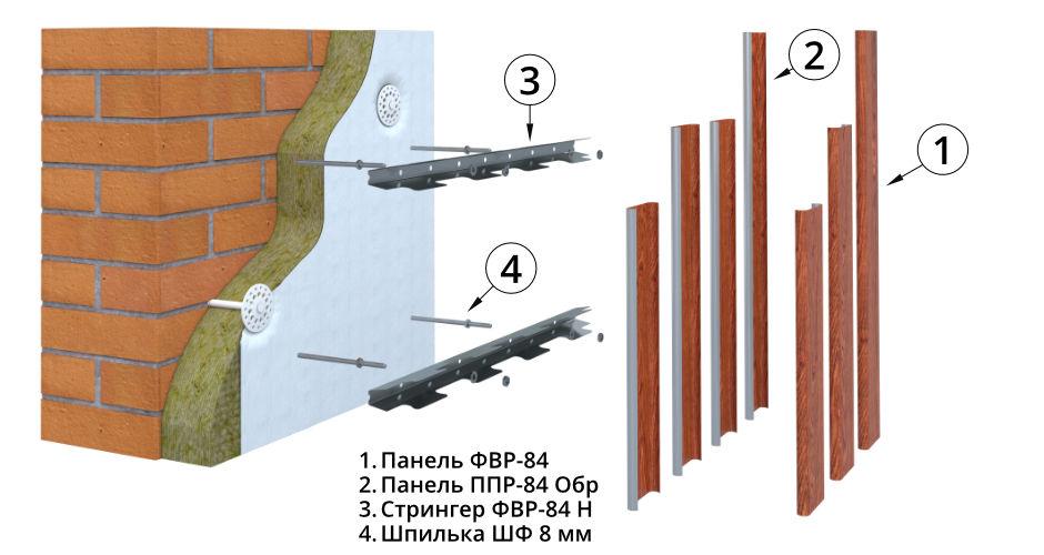 Фасадная рейка ФВР-84 БАРД
