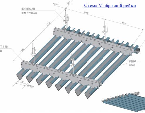 Реечные потолки V-образная панель Албес