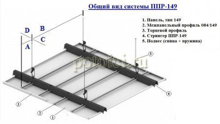 Схема реечного потолка ППР-149