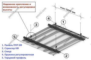 Реечный потолок ППР КФ, вид сверху