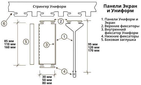 Схема сборки панелей Экран и Униформ от компании Бард