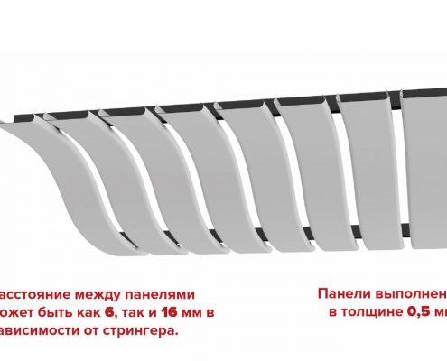Конструкция подвесного реечного радиусного потолка БАРД
