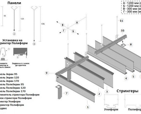 Конструкция панелей Экран Бард