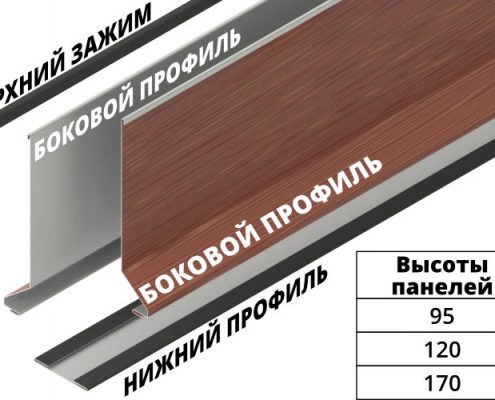 Пластинообразные потолки БАРД ПолиЭкран