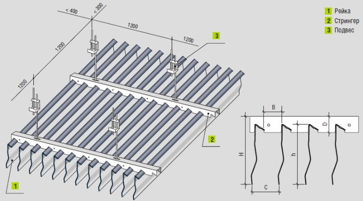 Пластинообразные потолки Cesal Аrt-L