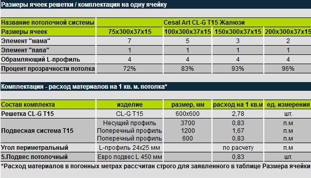 Размер и комплектация Грильято CL-GT15 Цесал