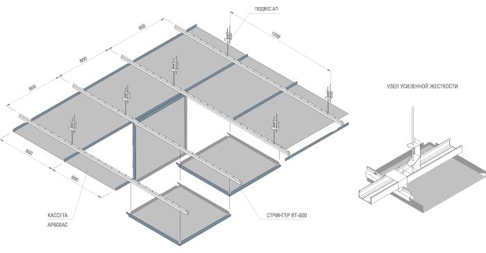 Кассетные потолки со Скрытой подвесной системой Албес