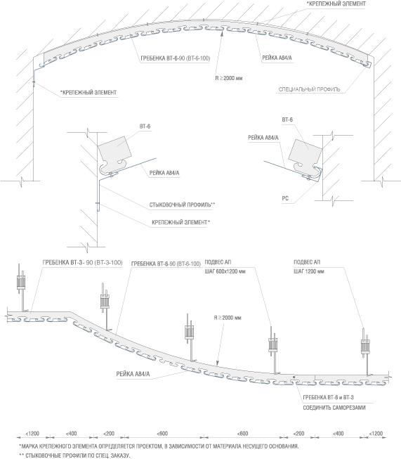 Радиусные потолки Албес