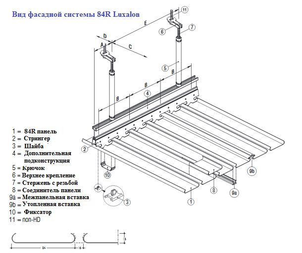 Фасадные рейки Luxalon 84R