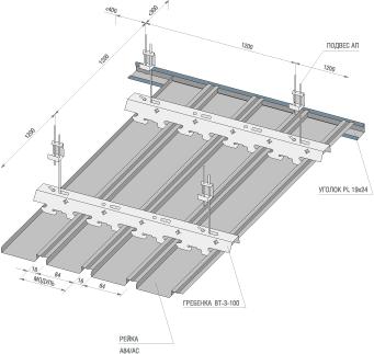 Реечные потолки Итальянский дизайн Албес